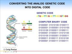 From Reading to Writing the Genetic Code by J. Craig Venter PhD Dixon Prize 2011 Lecture, U of Pittsburgh:  We know so little, but are learning so much!
