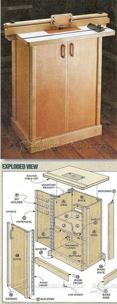 3 Free DIY Router Table Plans Perfect for Any Purpose | Router ...