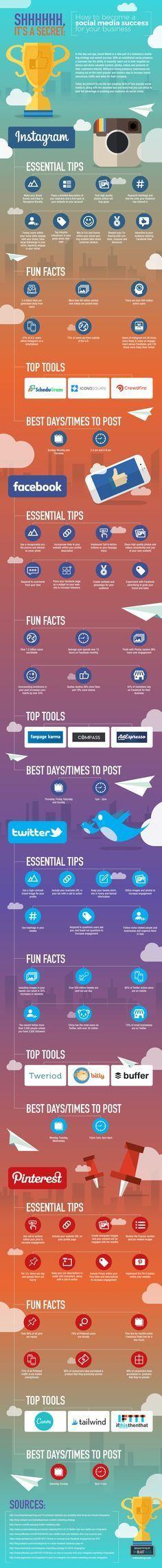 Social Media Marketing Success.
