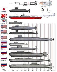 CV-16 — The I-400-class (Sentoku) submarines were… big. ...