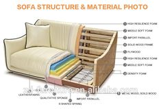 Image result for SOFA SECTION