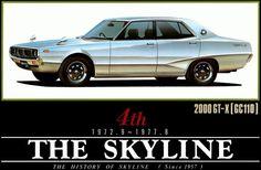 スカイライン SKYLINE GC110