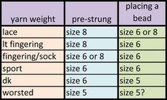 Nelkin Designs Blog: Tutorial: Yarn Weight vs. Bead Size