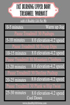 Upper Body Fat Burning Treadmill Workout. Would I look stupid doind this at the gym?