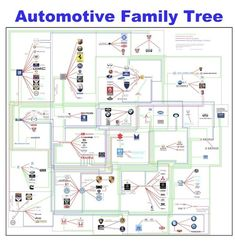 Automotive Family Tree: Update, Interview and Poster GIVEAWAY! #autotree - Blog About Infographics and Data Visualization - Cool Infographics