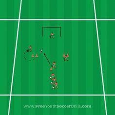Understanding Team Positions For Soccer Training Football Drills Soccer Training Soccer Workouts