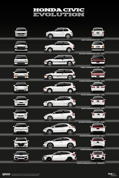 Tagged with design, cars, classic cars, automotive images; 7 cars that never die: The design evolution of the longest surviving models [OC] Honda Civic Type R, Honda Civic Hatchback, Honda S2000, Tuner Cars, Jdm Cars, Carros Honda, Evolution, Honda Cars, Honda Auto