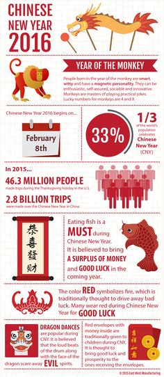 find this pin and more on teach chinese by meisun1 _______community_______ how many people celebrate chinese new year - Chinese New Year Facts
