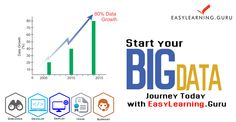 Start your Big data Journey today with EasyLearning Guru  Your Online ‪#‎Education‬ Partner :http://goo.gl/ewOmqv