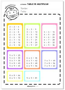 Tablas de Multiplicar - Juego de Kely -app matemáticas