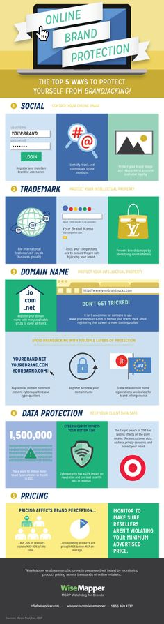 The Top 5 Ways to Protect Yourself from Brandjacking #infographic #Business #Branding