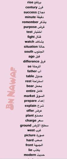 Embedded English Language Learning Grammar English Language Teaching English Language Learning