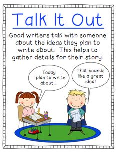 Writing Process Anchor Charts (Sample Page)
