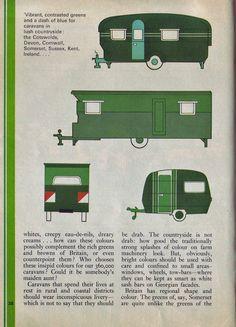 Paint Your Wagon Sir Hugh Casson 1970