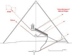 Observation mathématique de la pyramide de Khéops — Wikipédia
