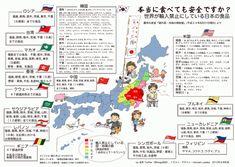 世界が輸入禁止にしている日本の食材