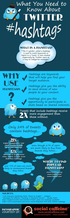 What you need to know about twitter hashtags! #Infographic #socialmedia #twitter