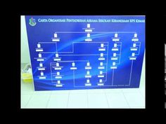 Organization Chart  Perak Tanjung Malim Signs Shop Signboard