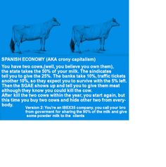 World Economy Explained By Two Cows HUMOR Pinterest