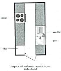 1000 images about feng shui kitchens on pinterest feng shui feng shui tips and kitchen designs - Feng shui kitchen design ...