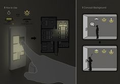 Floor Plan Light Switch.  Much easier than remembering which switch is which!