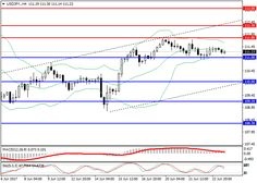 USD/JPY: general analysis  23 June  2017, 14:03       Scenario     Timeframe  Intraday   Recommendation  SELL STOP   Entry Point  111.00 ... Forex Trading Signals, June