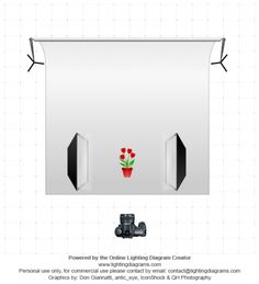 Food photo and lighting setup with Strobe and Softbox by Decio Guanabarino (1/250s, f16, ISO: 100)