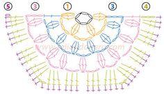 Crochet Square Blanket, Granny Square Crochet Pattern, Crochet Diagram, Crochet Chart, Crochet Squares, Crochet Motif, Crochet Stitches, Crochet Patterns, Crochet Granny