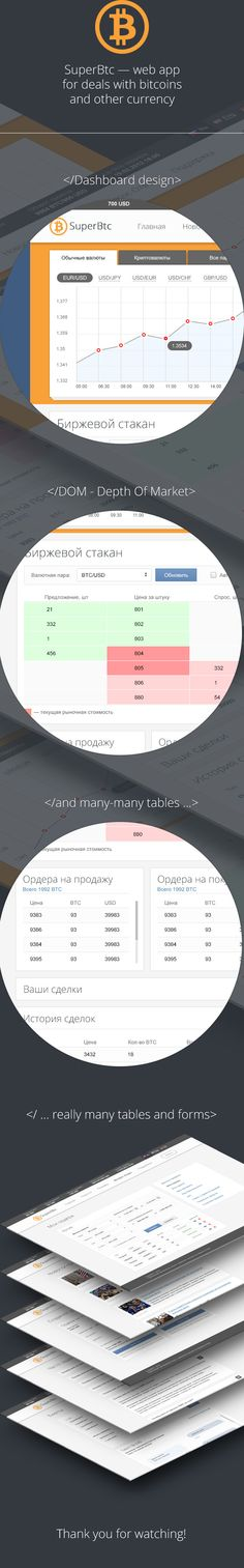 Super Btc by Igor Savelev, via Behance