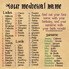 Find your medieval name. I think this is soo funny...cuz I'm a major nerd like that...