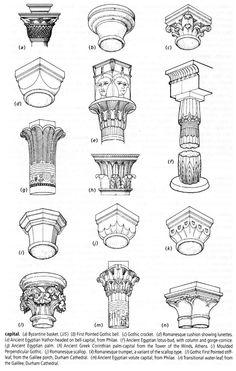 capiteles column capitalancient architecturearchitecture designarchitecture - Roman Design Architecture