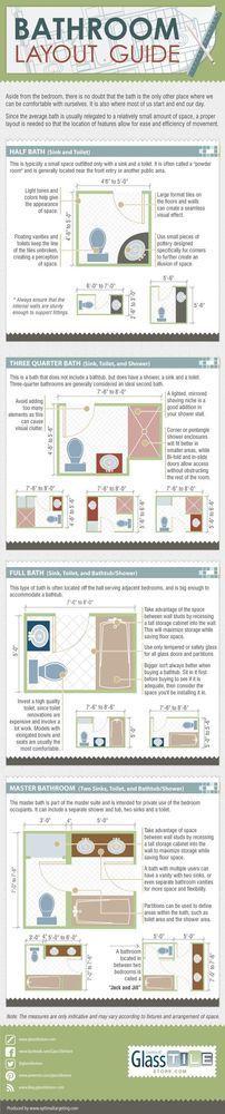 Galeria de 26 Infográficos com dicas de arquitetura, design e engenharia - 28