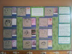 self-portraits. Drawn and clay rope Reggio Inspired Classrooms, Reggio Classroom, Classroom Projects, Preschool Classroom, All About Me Preschool, Fall Preschool, Early Education, Early Childhood Education, All About Me Project