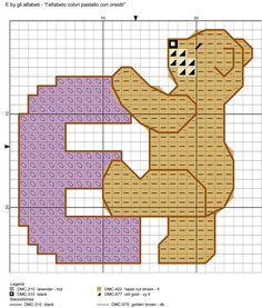 alfabeto colori pastello con orsetti E