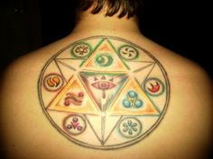 a SUPER dedicated zelda fan. seriously a fucking back piece of the sages seals. it doesnt look that great but thats not the point, its just that this tattoo exists <3