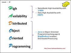 Know more facts about HADOOP   http://www.hadooponlinetutor.com/