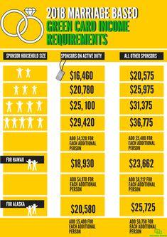 93 Money Ideas Debt Freedom Personal Finance Finance