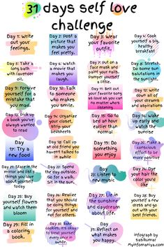 31 Days of Self Love Challenge >>Click – What can people do in 30 days Happiness Challenge, Love Challenge, Writing Challenge, 30 Day Challenge List, Thigh Challenge, Plank Challenge, Motivacional Quotes, Cover Quotes, Wall Quotes