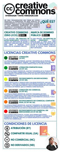 Es una organización sin fines de lucro dedicada a construir un bien público de conocimiento y cultura accesible a nivel mundial. Content Marketing, Online Marketing, Digital Marketing, Marketing Ideas, Social Media Strategist, Branding, Community Manager, Communication, Knowledge