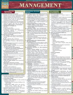 Management Laminated Reference Guide Full array of management topics, from ethics to globalization. The management guide can be helpful for students or corporat