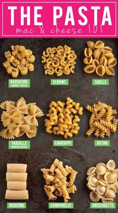 Mac and Cheese 101 Life As A Strawberry Mac and Cheese 101 Life As A Strawberry Life As A Strawberry Food 038 Recipes lifeasaberry Life As nbsp hellip Of Cheese for pasta Pasta Types, Food Vocabulary, Vegetarian Snacks, Mac And Cheese, Creamy Cheese, Food Facts, Diy Food, Indian Food Recipes, Indonesian Recipes