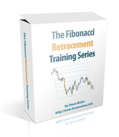 The Fibonacci Retracement Training Series