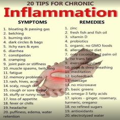 20 Tips for Chronic Inflammation! #Inflammation #Chronic #Health #Fitness #Medical #MDUB