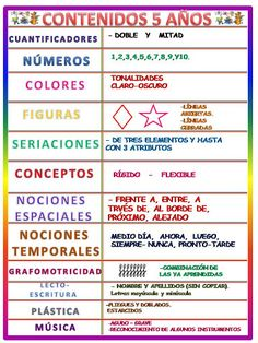CONTENIDOS E.INFANTIL - ISABEL BELDA MARTINEZ - Álbumes web de Picasa Preschool Classroom, Kindergarten Activities, Sensory Activities, Classroom Organization, Classroom Management, Teaching Kids, Kids Learning, Teacher Boards, English Activities