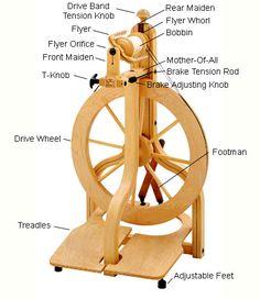 Schacht Matchless spinning wheel
