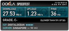 Download SSH gratis 3 November 2014 Server Singapura - Hacker Gogix