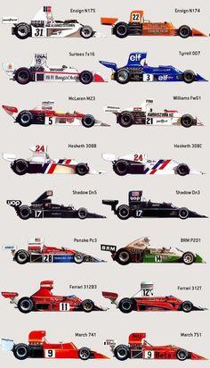 F1 - Nurburgring - 1975: