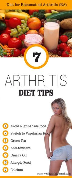 Diet for rheumatoid arthritis helps prevent the incidence of the condition. Web health journal will give you a lot of diet tips for Rheumatoid Arthritis. Losing Weight Tips, Weight Loss Tips, Lose Weight, Ra Diet, Rheumatoid Arthritis Diet, Easy Diets, Fat Loss Diet, Fat Belly, Clean Eating