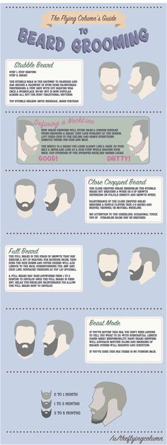 And here's how to get the best beard possible. | 21 Grooming Charts Every Guy Needs To See