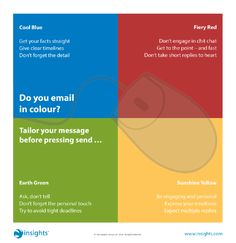 email preferences with color energies through Insights Learning and Development personal profile